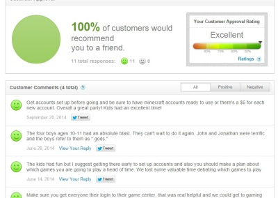 Our Groupon Customer Survey Results